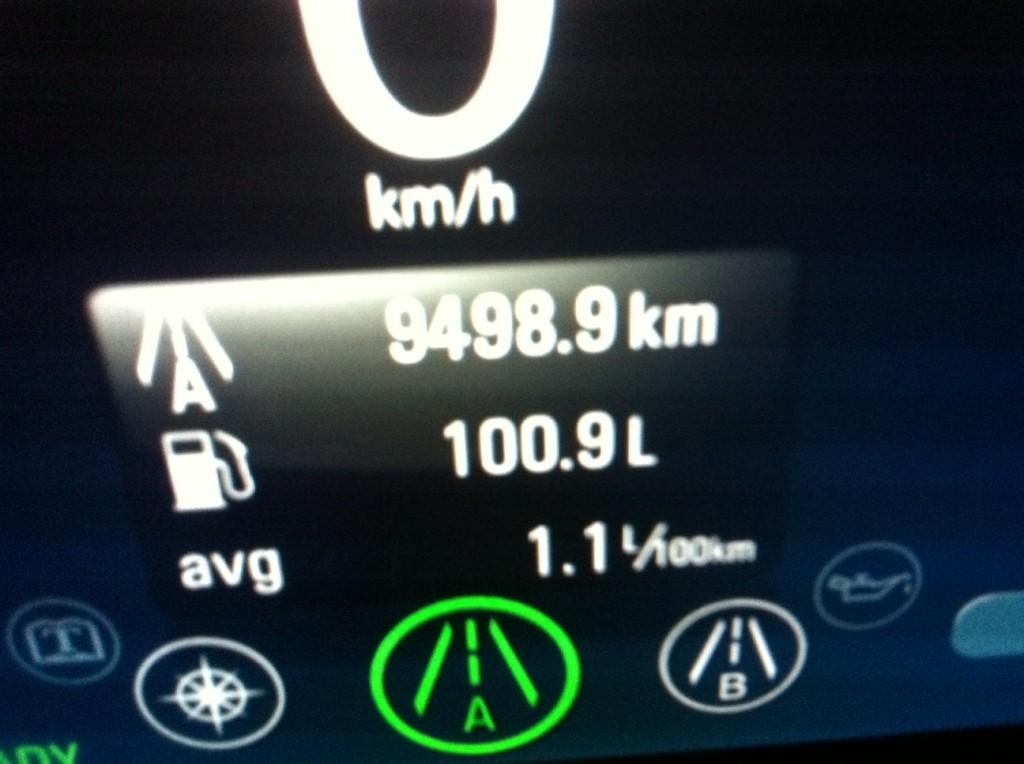 1,1 Liter Benzin auf 100 km, ein traumhaftes Ergebnis für den Volt